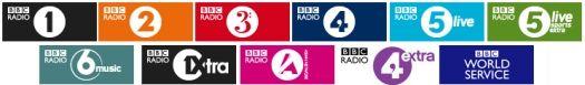 BBC DAB Stations