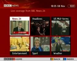 BBCi Interactive