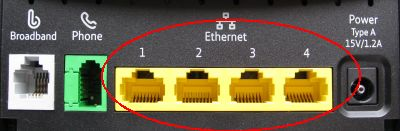 Ethernet sockets on a BT Home Hub