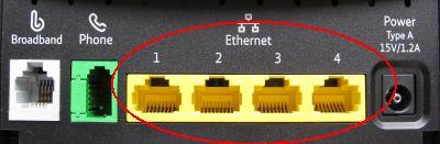 Ethernet sockets on a BT Home Hub